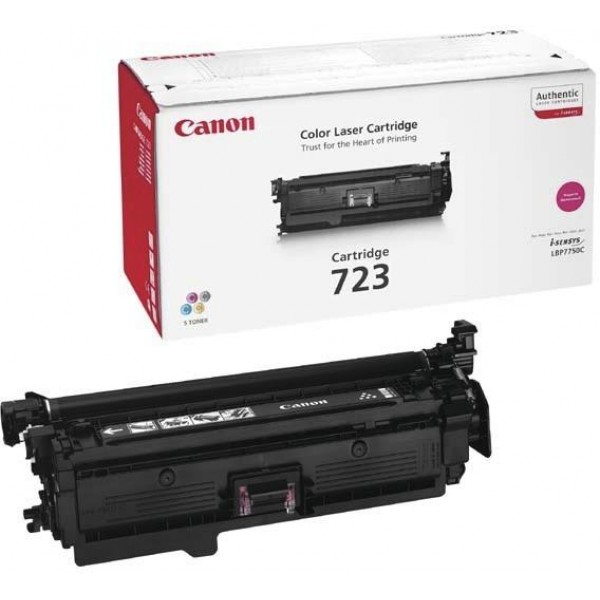 Reincarcare cartus toner Canon Magenta CRG-723M